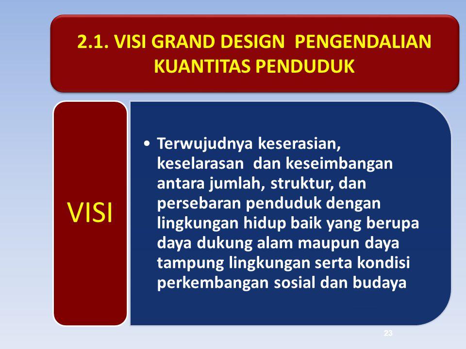23 Condusive Regulatory Good Press Relations 2.1. VISI GRAND DESIGN PENGENDALIAN KUANTITAS PENDUDUK Terwujudnya keserasian, keselarasan dan keseimbang