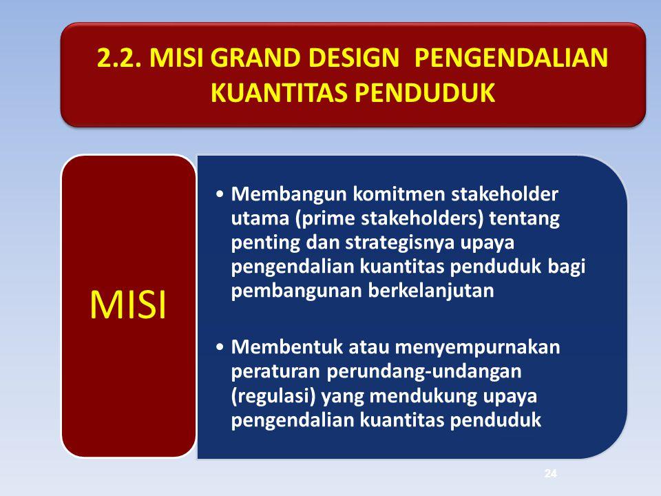 24 Condusive Regulatory Good Press Relations 2.2. MISI GRAND DESIGN PENGENDALIAN KUANTITAS PENDUDUK Membangun komitmen stakeholder utama (prime stakeh