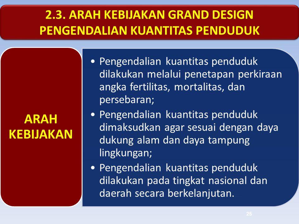 25 Condusive Regulatory Good Press Relations 2.3. ARAH KEBIJAKAN GRAND DESIGN PENGENDALIAN KUANTITAS PENDUDUK 2.3. ARAH KEBIJAKAN GRAND DESIGN PENGEND