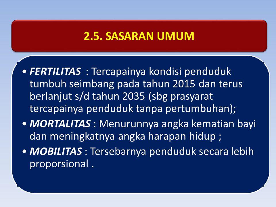 2.5. SASARAN UMUM FERTILITAS : Tercapainya kondisi penduduk tumbuh seimbang pada tahun 2015 dan terus berlanjut s/d tahun 2035 (sbg prasyarat tercapai