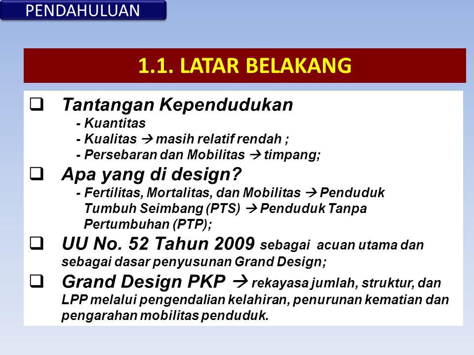 KONDISI YANG DIINGINKAN Penduduk di Provinsi Jawa Tengah tumbuh seimbang dengan Total Fertility Rate (TFR) 2,1 dan Net Reproduction Rate (NRR) 1 dan secara berkelanjutan diharapkan TFR menjadi 2,002 dan NRR menjadi 0,938 pada tahun 2035