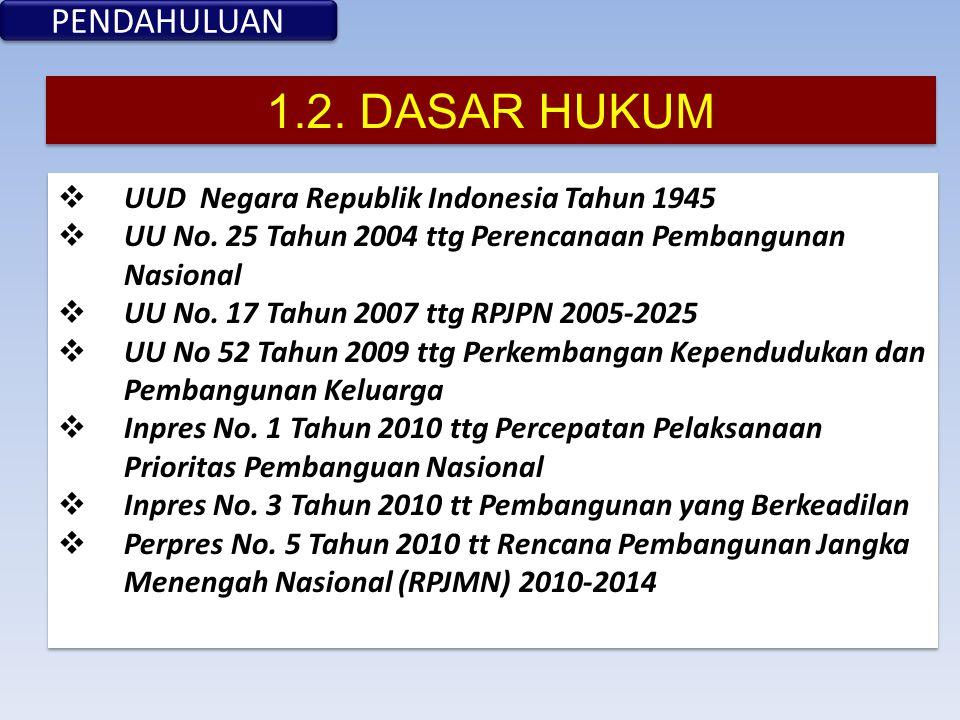  UUD Negara Republik Indonesia Tahun 1945  UU No. 25 Tahun 2004 ttg Perencanaan Pembangunan Nasional  UU No. 17 Tahun 2007 ttg RPJPN 2005-2025  UU