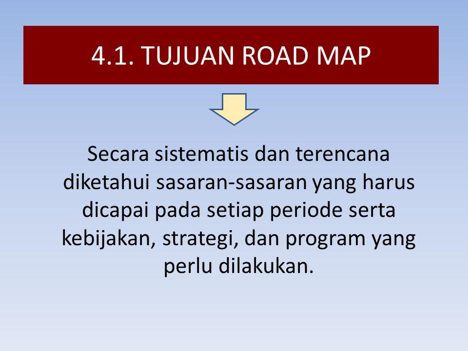 4.1. TUJUAN ROAD MAP Secara sistematis dan terencana diketahui sasaran-sasaran yang harus dicapai pada setiap periode serta kebijakan, strategi, dan p