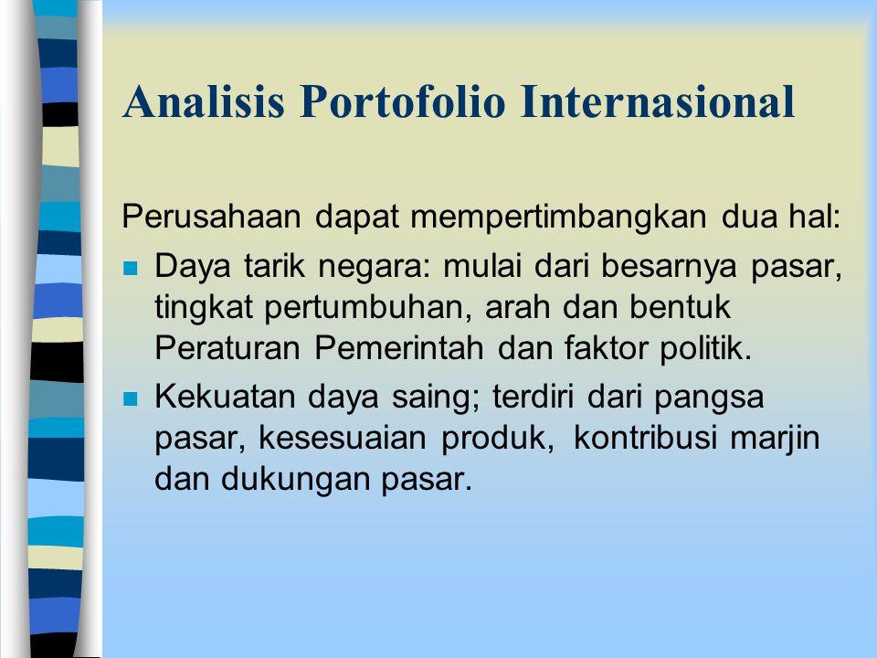 Kelemahan menggunakan Analisis Portfolio : nTnTidak gampang untuk mendefinisikan pangsa pasar. nMnMenggunakan strategi yang akhirnya dapat menghilangk