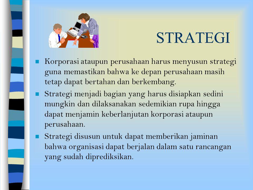 FORMULASI STRATEGI DAN STRATEGI KORPORASI Buku : Manajemen Stratejik Oleh: DR. JOHANNES, S.E., M.Si
