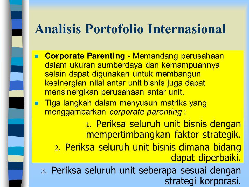 Analisis Portofolio Internasional Perusahaan dapat mempertimbangkan dua hal: n Daya tarik negara: mulai dari besarnya pasar, tingkat pertumbuhan, arah