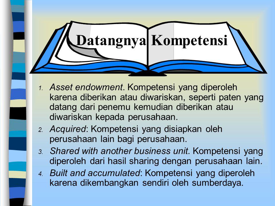 Kompetensi suatu perusahaan harus dapat diuji oleh tiga hal berikut: n Customer value: memberikan kontribusi lebih kepada persepsi nilai pelanggan. Ar