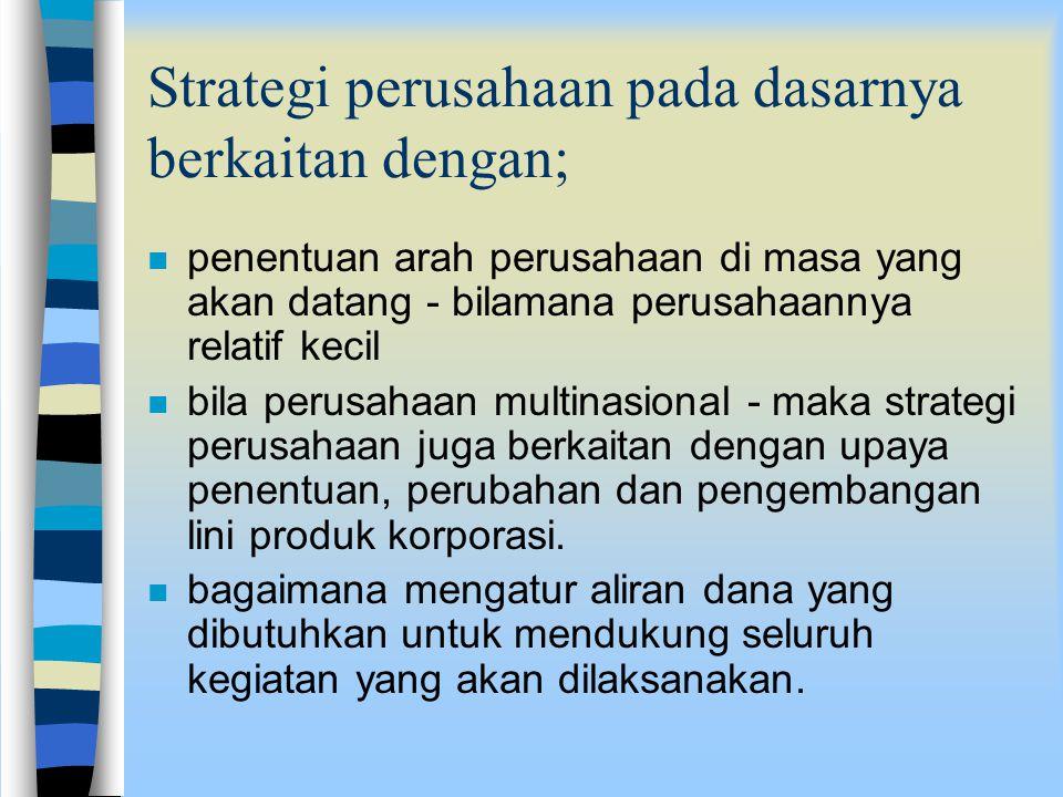 n Firm's directional strategy. Orientasi umum perusahaan menyangkut pertumbuhan, stabilitas, atau pengurangan n Firm's portfolio strategy. Pasar diman