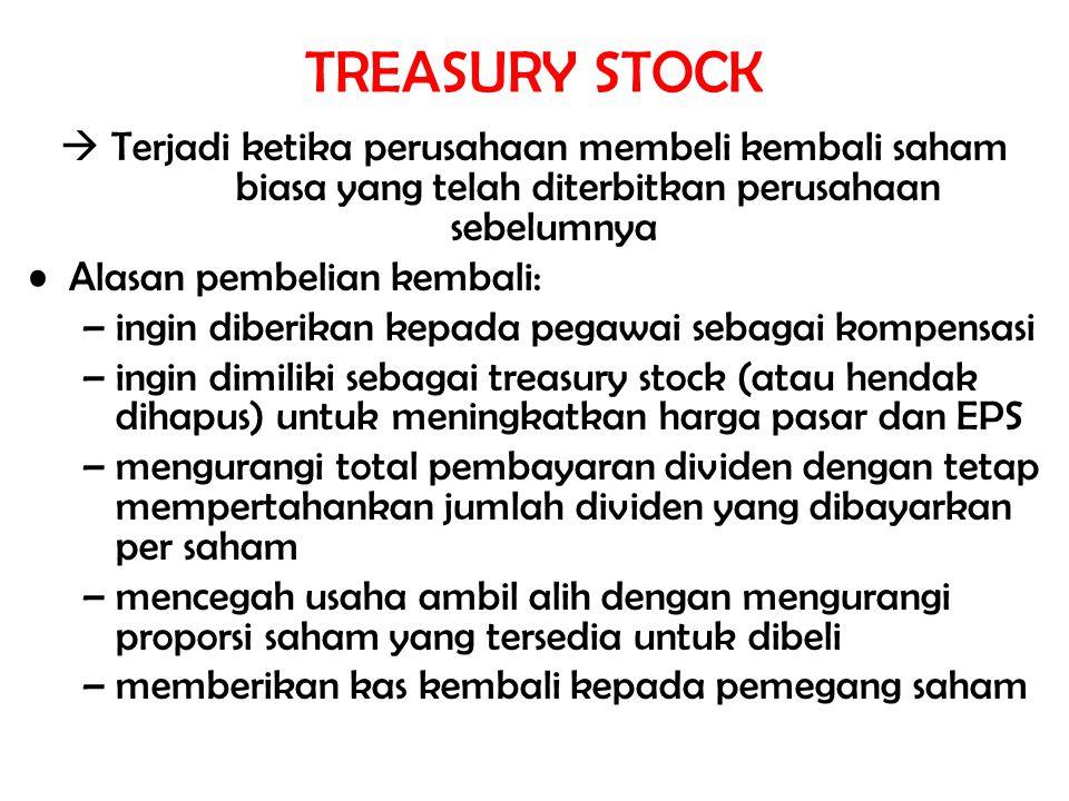 TREASURY STOCK  Terjadi ketika perusahaan membeli kembali saham biasa yang telah diterbitkan perusahaan sebelumnya Alasan pembelian kembali: –ingin d