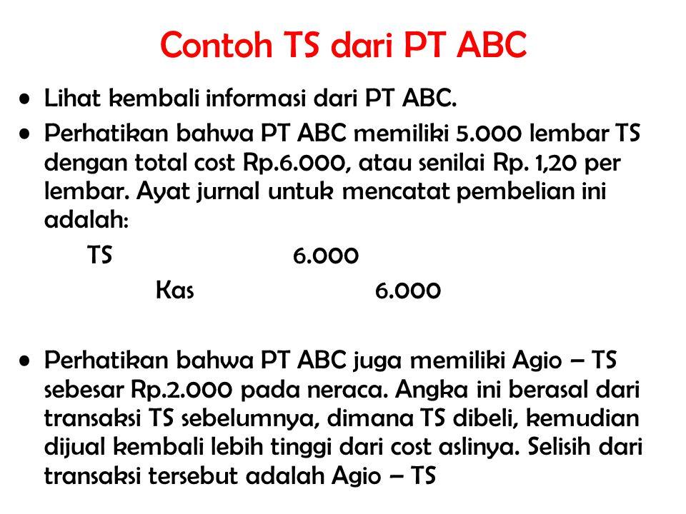 Contoh TS dari PT ABC Lihat kembali informasi dari PT ABC. Perhatikan bahwa PT ABC memiliki 5.000 lembar TS dengan total cost Rp.6.000, atau senilai R
