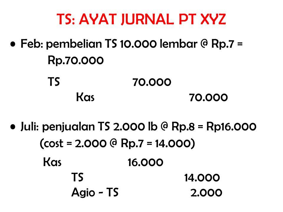 TS: AYAT JURNAL PT XYZ Feb: pembelian TS 10.000 lembar @ Rp.7 = Rp.70.000 Juli: penjualan TS 2.000 lb @ Rp.8 = Rp16.000 (cost = 2.000 @ Rp.7 = 14.000)