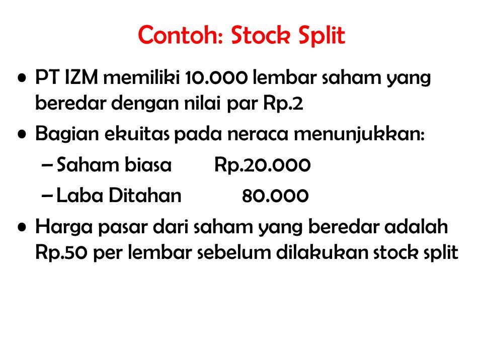 Contoh: Stock Split PT IZM memiliki 10.000 lembar saham yang beredar dengan nilai par Rp.2 Bagian ekuitas pada neraca menunjukkan: –Saham biasa Rp.20.