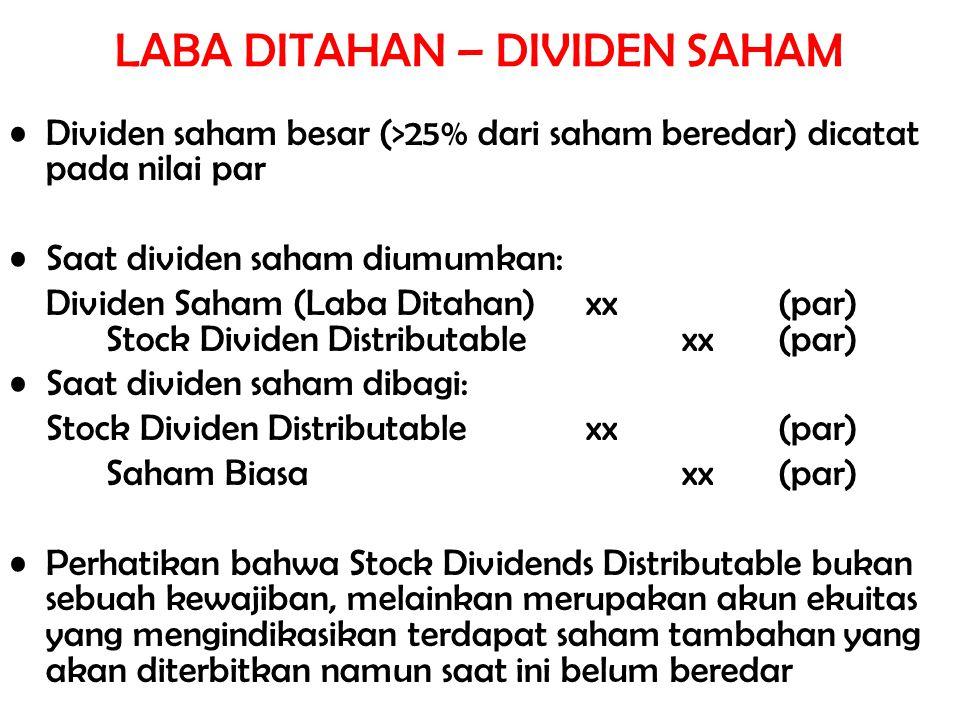 Dividen saham besar (>25% dari saham beredar) dicatat pada nilai par Saat dividen saham diumumkan: Dividen Saham (Laba Ditahan)xx (par) Stock Dividen