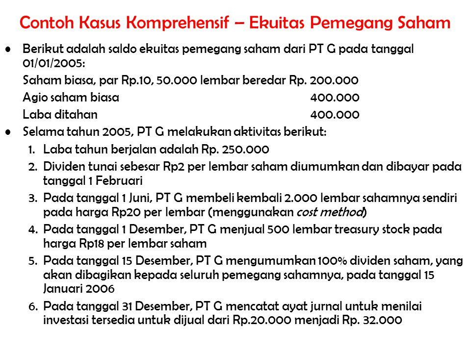 Contoh Kasus Komprehensif – Ekuitas Pemegang Saham Berikut adalah saldo ekuitas pemegang saham dari PT G pada tanggal 01/01/2005: Saham biasa, par Rp.