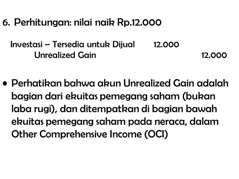6. Perhitungan: nilai naik Rp.12.000 Perhatikan bahwa akun Unrealized Gain adalah bagian dari ekuitas pemegang saham (bukan laba rugi), dan ditempatka