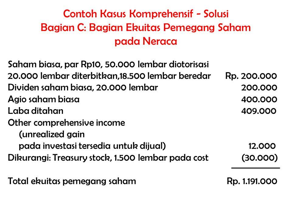 Contoh Kasus Komprehensif - Solusi Bagian C: Bagian Ekuitas Pemegang Saham pada Neraca Saham biasa, par Rp10, 50.000 lembar diotorisasi 20.000 lembar