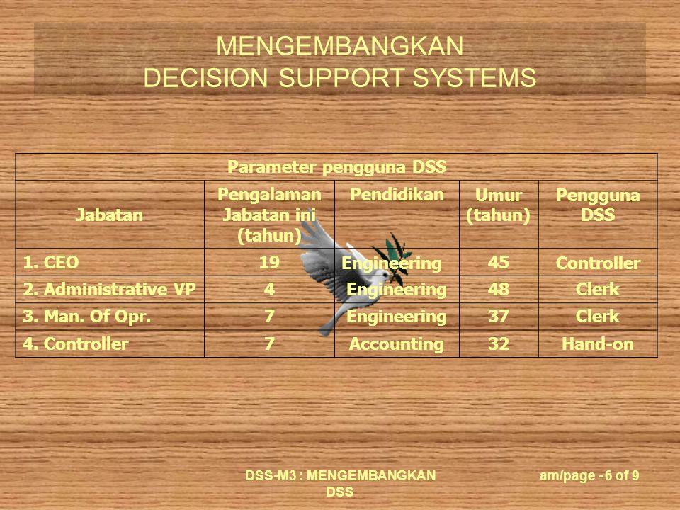 MENGEMBANGKAN DECISION SUPPORT SYSTEMS DSS-M3 : MENGEMBANGKAN DSS am/page - 6 of 9 Parameter pengguna DSS Jabatan Pengalaman Jabatan ini (tahun) Pendi