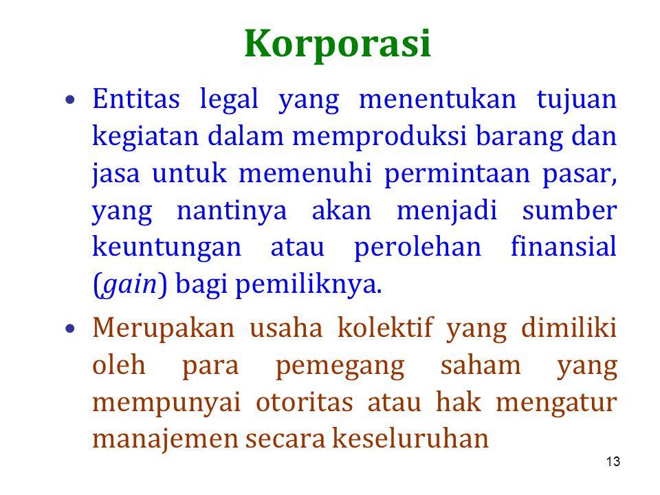 13 Korporasi Entitas legal yang menentukan tujuan kegiatan dalam memproduksi barang dan jasa untuk memenuhi permintaan pasar, yang nantinya akan menja