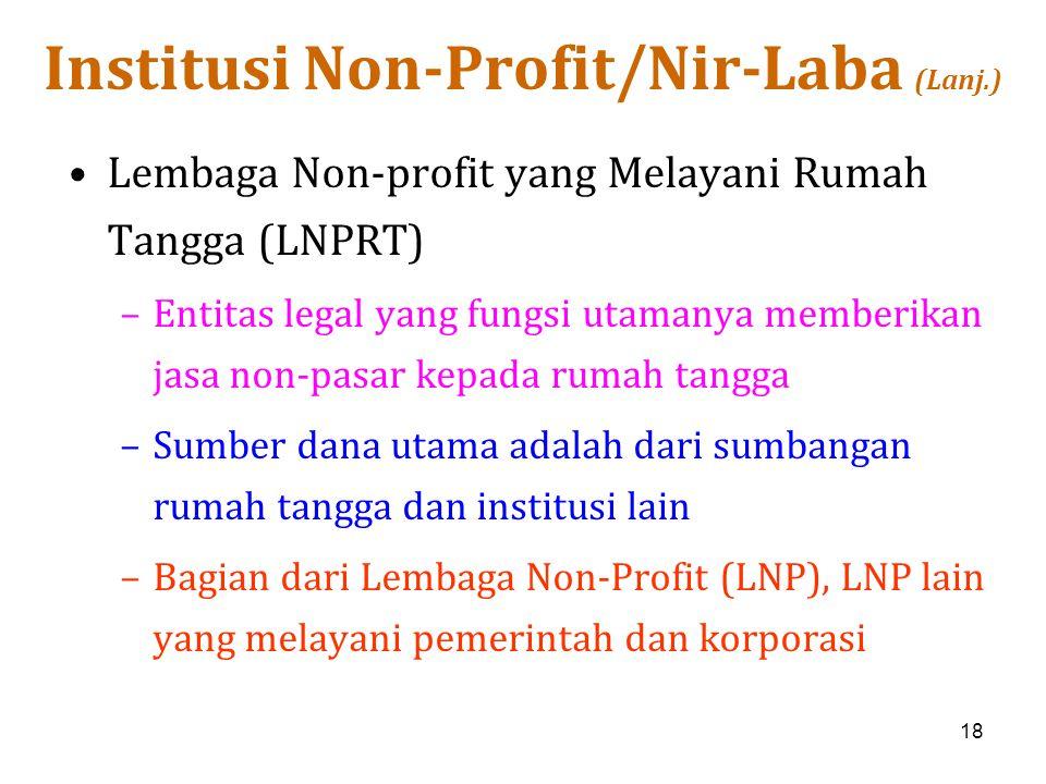 18 Institusi Non-Profit/Nir-Laba (Lanj.) Lembaga Non-profit yang Melayani Rumah Tangga (LNPRT) –Entitas legal yang fungsi utamanya memberikan jasa non