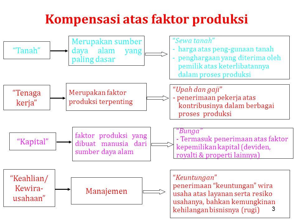 34 Flows (Arus Ekonomi) Produksi PMTB Konsumsi Penduduk Stocks ( Posisi ) PMTB Aset Penduduk Hutang Tabungan Actions (tindakan)