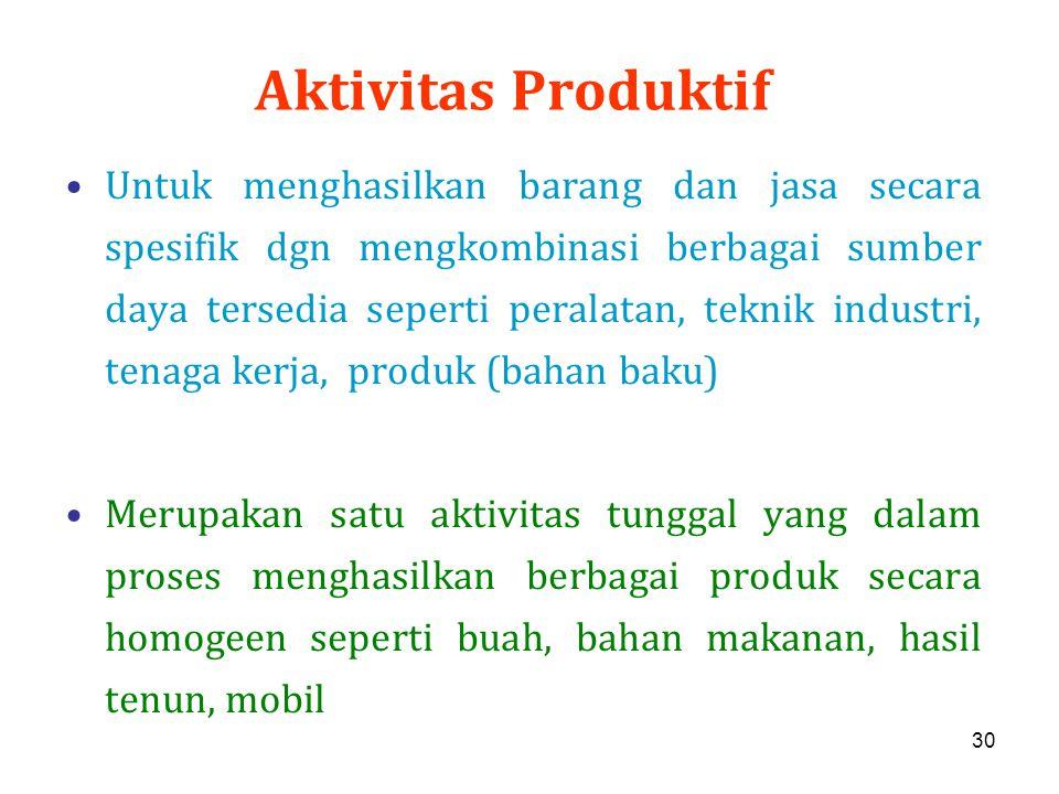 30 Aktivitas Produktif Untuk menghasilkan barang dan jasa secara spesifik dgn mengkombinasi berbagai sumber daya tersedia seperti peralatan, teknik in