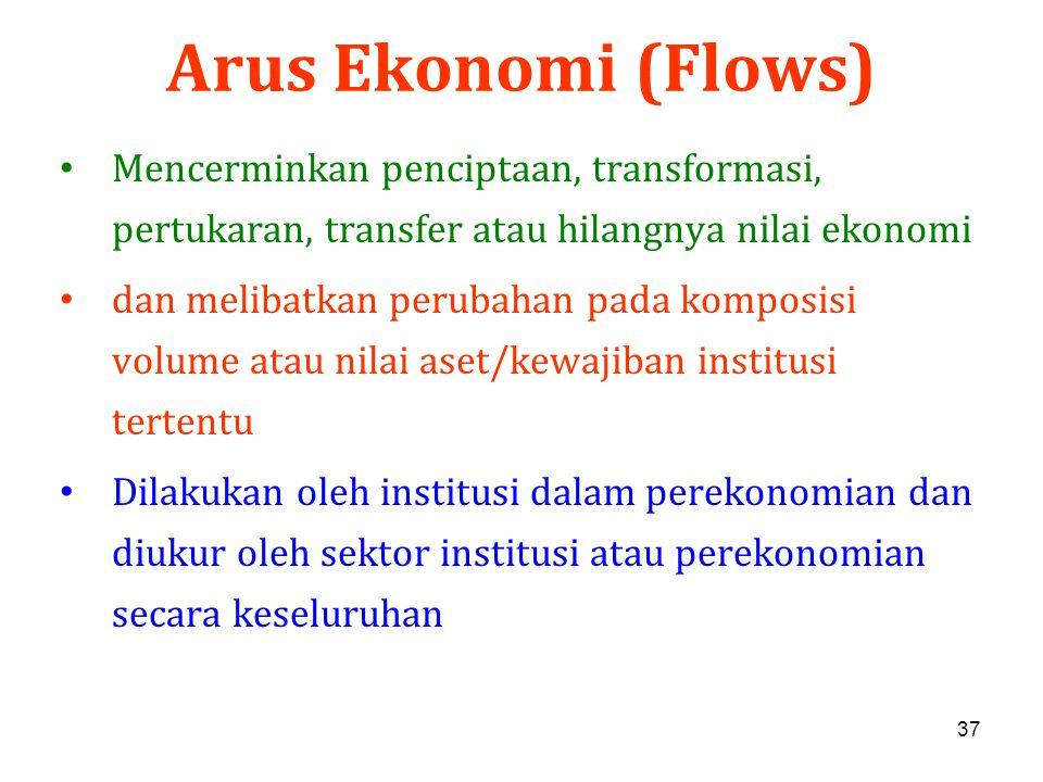 37 Arus Ekonomi (Flows) Mencerminkan penciptaan, transformasi, pertukaran, transfer atau hilangnya nilai ekonomi dan melibatkan perubahan pada komposi