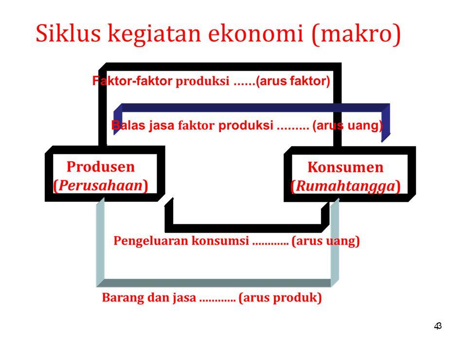 35 Arus (Flows) dan Posisi (Stocks) Arus Ekonomi :Untuk mengkuantifikasi tindakan ekonomi pada suatu periode tertentu Stok: Untuk mengukur peristiwa akibat kegiatan/ tindakan ekonomi, pd waktu sebelum ataupun sesudah kejadian Hubungannya… Stok terbentuk karena proses akumulasi arus dari waktu- waktu sebelumnya ditambah dengan arus selama periode pencatatan tersebut