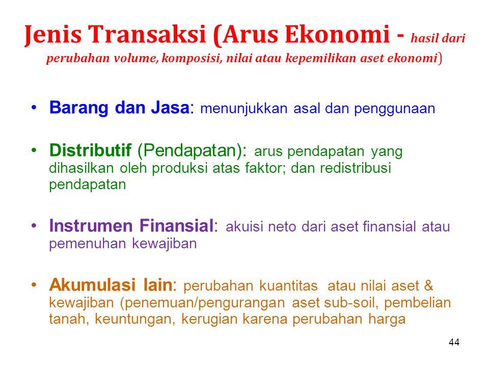 44 Jenis Transaksi (Arus Ekonomi - hasil dari perubahan volume, komposisi, nilai atau kepemilikan aset ekonomi ) Barang dan Jasa: menunjukkan asal dan