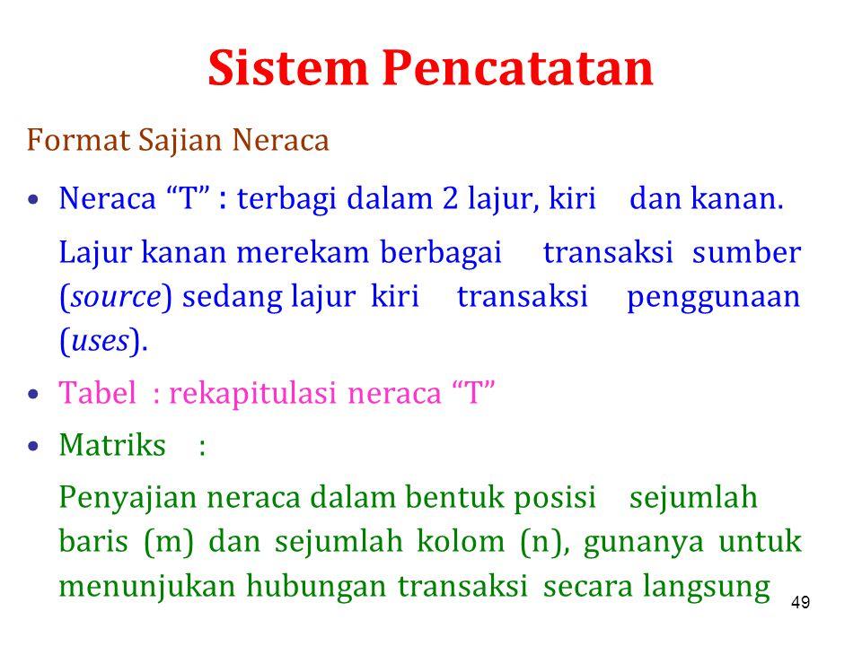 """49 Sistem Pencatatan Format Sajian Neraca Neraca """"T"""" : terbagi dalam 2 lajur, kiri dan kanan. Lajur kanan merekam berbagai transaksi sumber (source) s"""