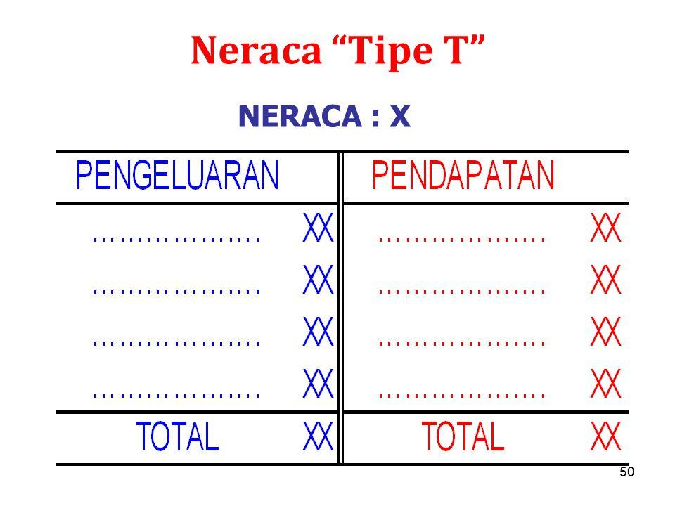 """50 Neraca """"Tipe T"""" NERACA : X"""