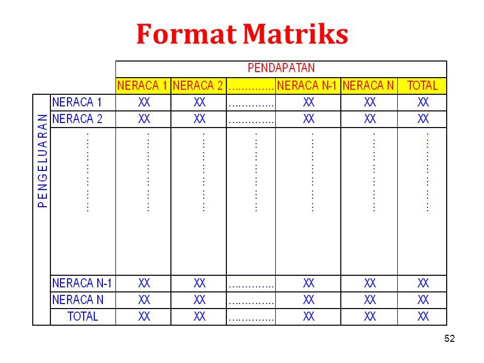 52 Format Matriks