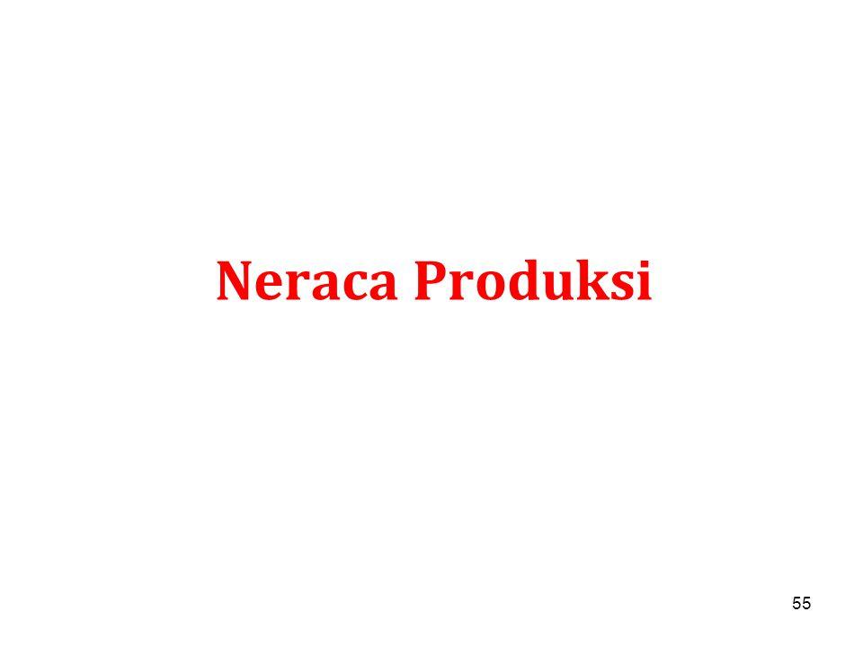55 Neraca Produksi