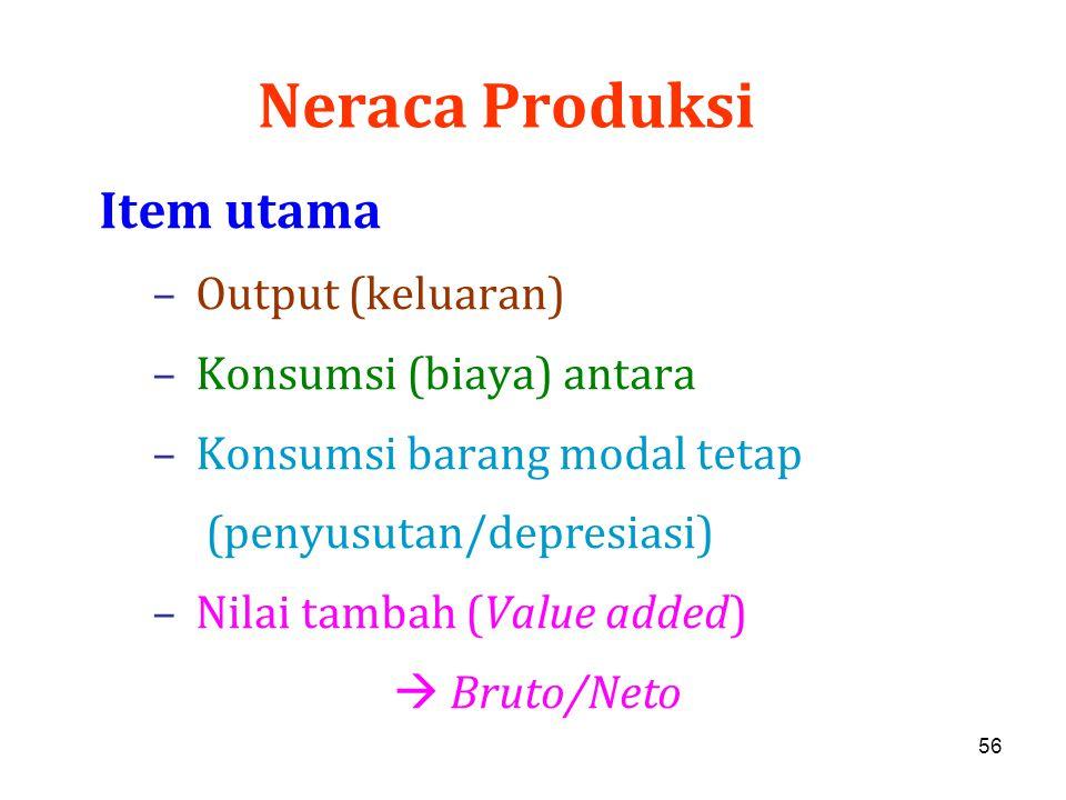 56 Neraca Produksi Item utama – Output (keluaran) – Konsumsi (biaya) antara – Konsumsi barang modal tetap (penyusutan/depresiasi) – Nilai tambah (Valu