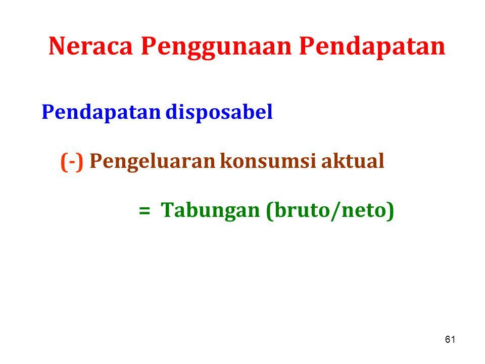 61 Neraca Penggunaan Pendapatan Pendapatan disposabel (-) Pengeluaran konsumsi aktual = Tabungan (bruto/neto)