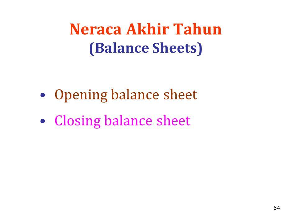 64 Neraca Akhir Tahun (Balance Sheets) Opening balance sheet Closing balance sheet