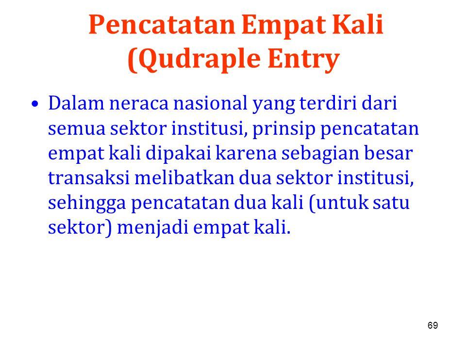 69 Pencatatan Empat Kali (Qudraple Entry Dalam neraca nasional yang terdiri dari semua sektor institusi, prinsip pencatatan empat kali dipakai karena