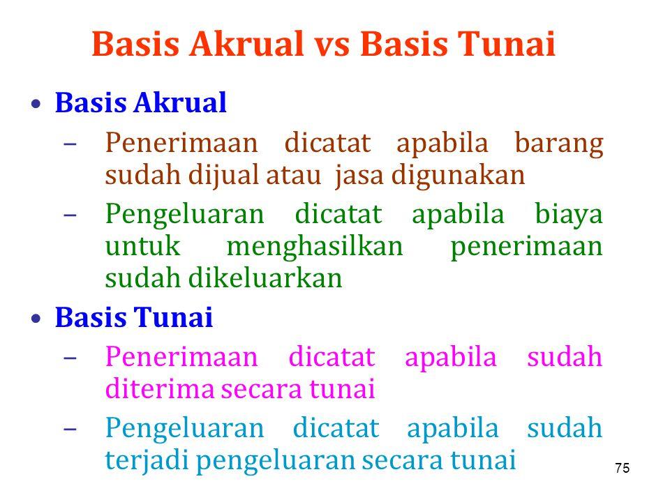 75 Basis Akrual vs Basis Tunai Basis Akrual –Penerimaan dicatat apabila barang sudah dijual atau jasa digunakan –Pengeluaran dicatat apabila biaya unt