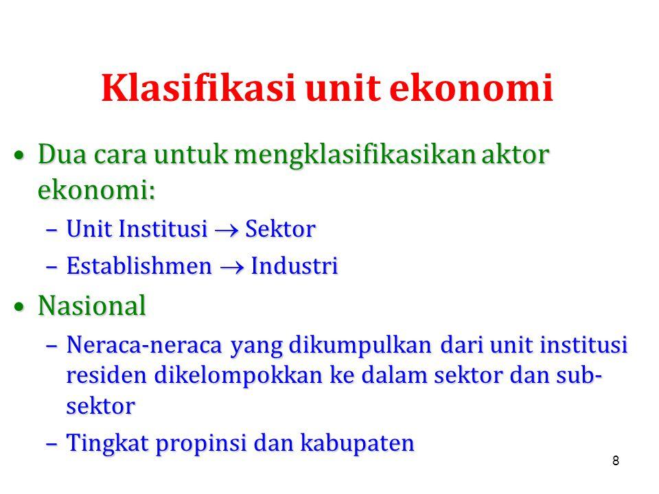 8 Dua cara untuk mengklasifikasikan aktor ekonomi:Dua cara untuk mengklasifikasikan aktor ekonomi: –Unit Institusi  Sektor –Establishmen  Industri N