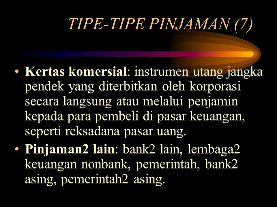 TIPE-TIPE PINJAMAN (7) Kertas komersial: instrumen utang jangka pendek yang diterbitkan oleh korporasi secara langsung atau melalui penjamin kepada pa