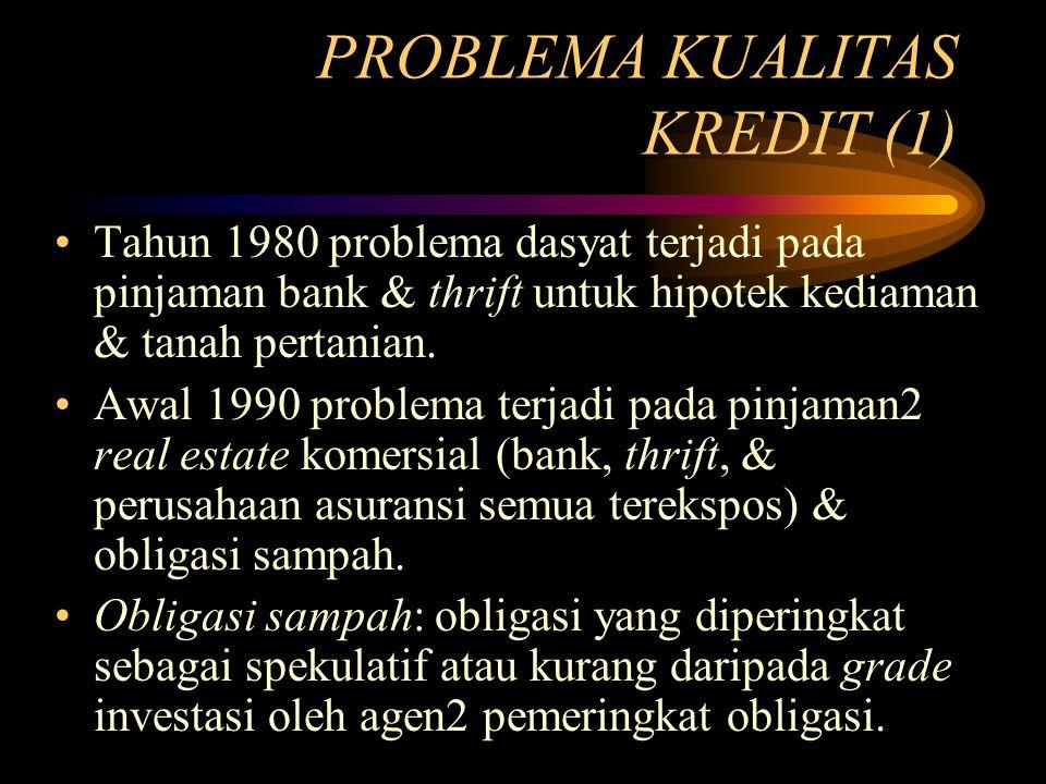 PROBLEMA KUALITAS KREDIT (1) Tahun 1980 problema dasyat terjadi pada pinjaman bank & thrift untuk hipotek kediaman & tanah pertanian. Awal 1990 proble