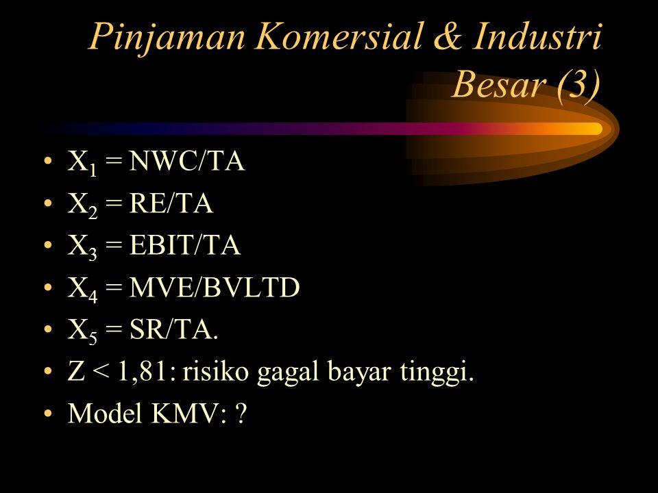 Pinjaman Komersial & Industri Besar (3) X 1 = NWC/TA X 2 = RE/TA X 3 = EBIT/TA X 4 = MVE/BVLTD X 5 = SR/TA. Z < 1,81: risiko gagal bayar tinggi. Model