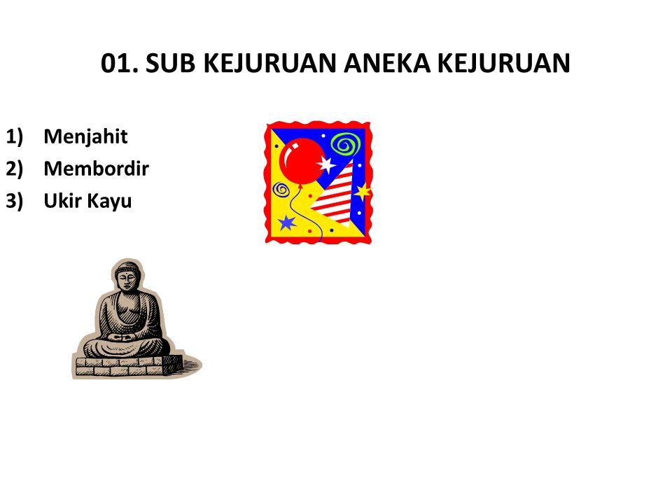 02. SUB KEJURUAN BANGUNAN 1)Funiture / Mebelair 2)Bnagunan Kayu 3)Bangunan Batu