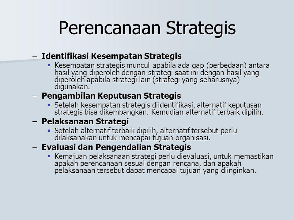 Perencanaan Strategis –Identifikasi Kesempatan Strategis  Kesempatan strategis muncul apabila ada gap (perbedaan) antara hasil yang diperoleh dengan strategi saat ini dengan hasil yang diperoleh apabila strategi lain (strategi yang seharusnya) digunakan.