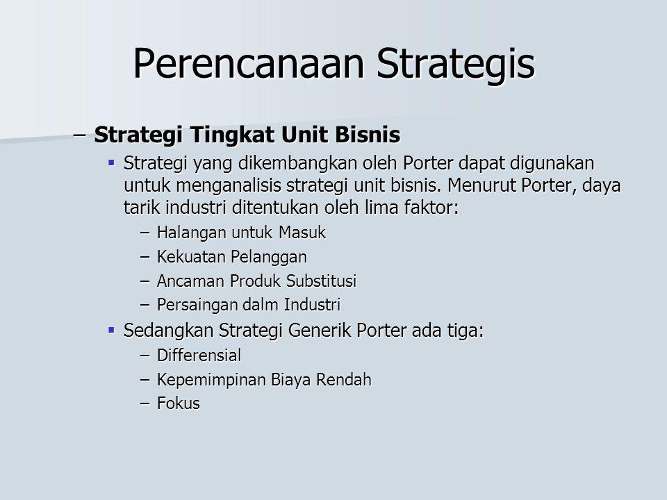 Perencanaan Strategis –Strategi Tingkat Unit Bisnis  Strategi yang dikembangkan oleh Porter dapat digunakan untuk menganalisis strategi unit bisnis.