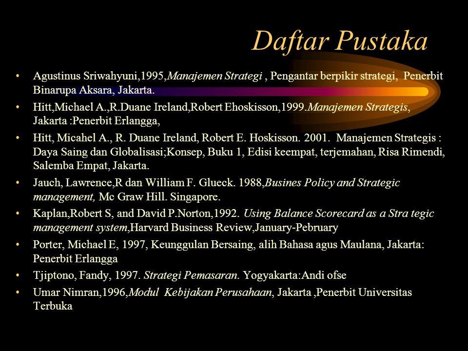 Daftar Pustaka Agustinus Sriwahyuni,1995,Manajemen Strategi, Pengantar berpikir strategi, Penerbit Binarupa Aksara, Jakarta. Hitt,Michael A.,R.Duane I