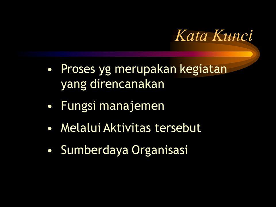 Kata Kunci Proses yg merupakan kegiatan yang direncanakan Fungsi manajemen Melalui Aktivitas tersebut Sumberdaya Organisasi