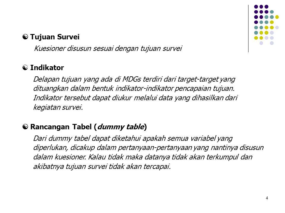 4  Tujuan Survei Kuesioner disusun sesuai dengan tujuan survei  Indikator Delapan tujuan yang ada di MDGs terdiri dari target-target yang dituangkan dalam bentuk indikator-indikator pencapaian tujuan.
