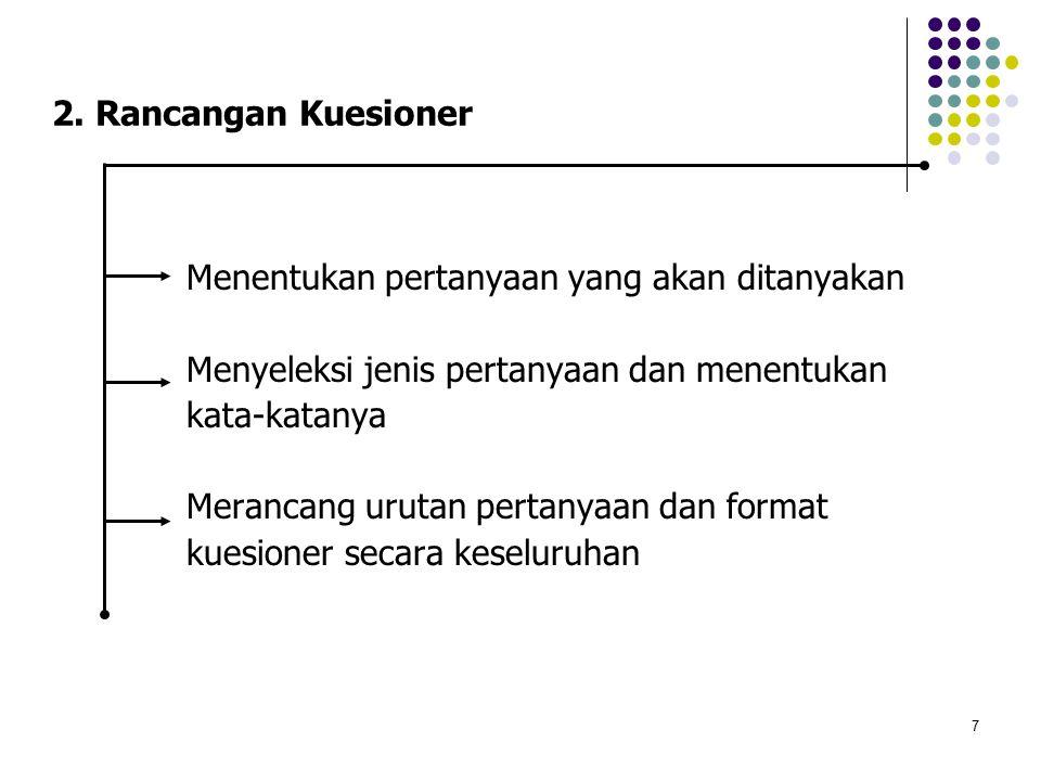 7 2. Rancangan Kuesioner Menentukan pertanyaan yang akan ditanyakan Menyeleksi jenis pertanyaan dan menentukan kata-katanya Merancang urutan pertanyaa