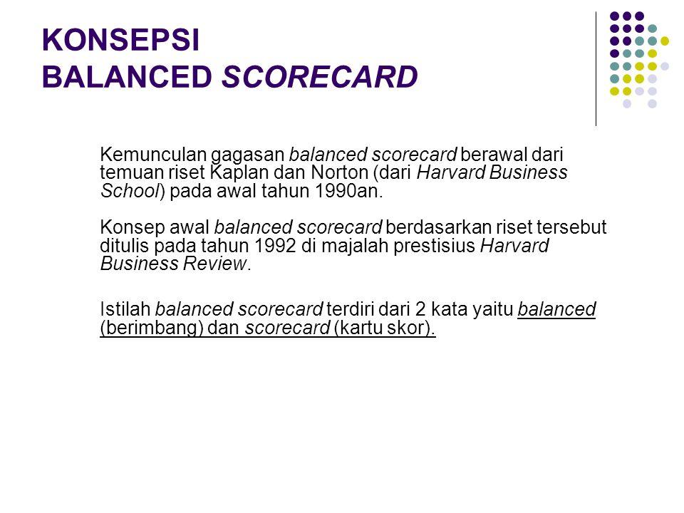 KONSEPSI BALANCED SCORECARD Kemunculan gagasan balanced scorecard berawal dari temuan riset Kaplan dan Norton (dari Harvard Business School) pada awal