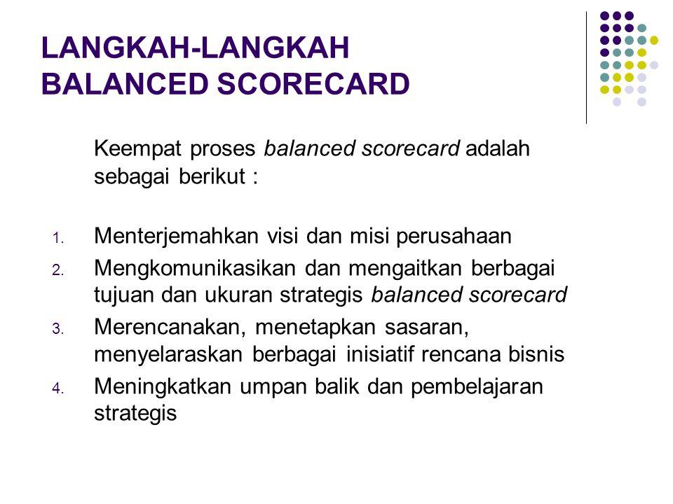 LANGKAH-LANGKAH BALANCED SCORECARD Keempat proses balanced scorecard adalah sebagai berikut : 1. Menterjemahkan visi dan misi perusahaan 2. Mengkomuni